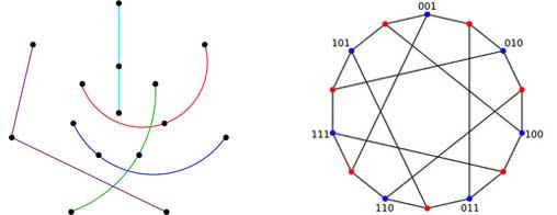 discrete mathematics university of victoria